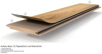 PARADOR MilanoClick - Beton Dekor-Paneele - für Wand und Decke mit Feuchtraumeignung und Nut-Feder-Verbindung - 1326698 - Paket a 2,988m² - 5
